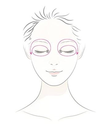 使用中指及無名指由內到外畫圈,眼頭到眼皮再到下眼瞼,沿著眉毛外側繞完一大圈(進行3次畫圈)